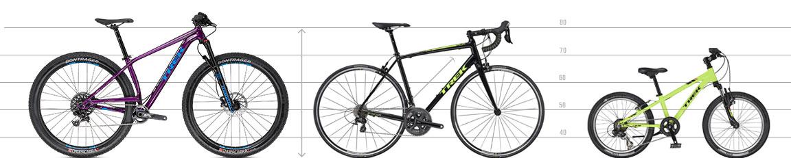 Choisir la taille de son vélo