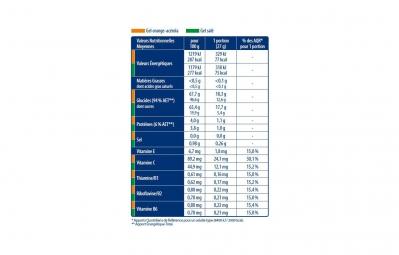 APURNA Gel Energétique RAPID Orange-Acerola 27g