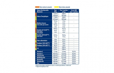 APURNA Barre Energétique Citron-Amande 25g
