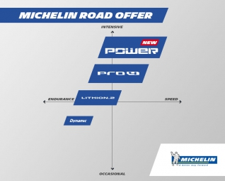 MICHELIN 2016 Pneu POWER COMPETITION 700 mm Souple Noir