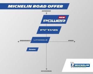 MICHELIN 2016 Pneu POWER ENDURANCE 700 mm Souple Rouge