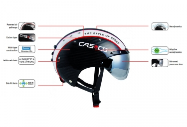 Casque Aero CASCO WARP-SPRINT Carbone Noir